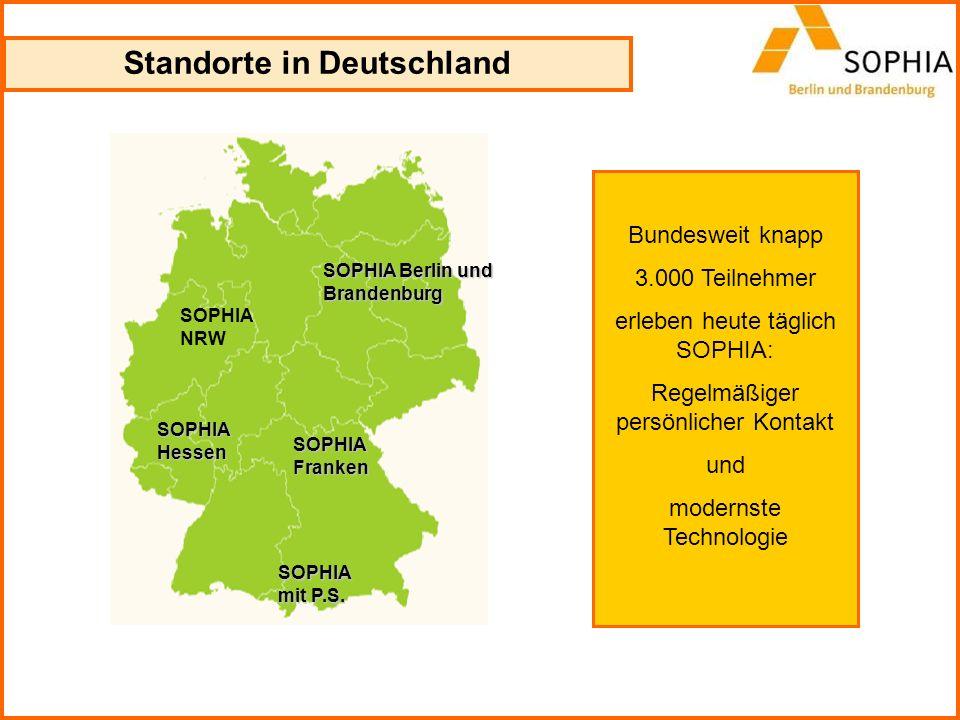 SOPHIA Berlin und Brandenburg SOPHIA Franken SOPHIA mit P.S. SOPHIA NRW Standorte in Deutschland Bundesweit knapp 3.000 Teilnehmer erleben heute tägli