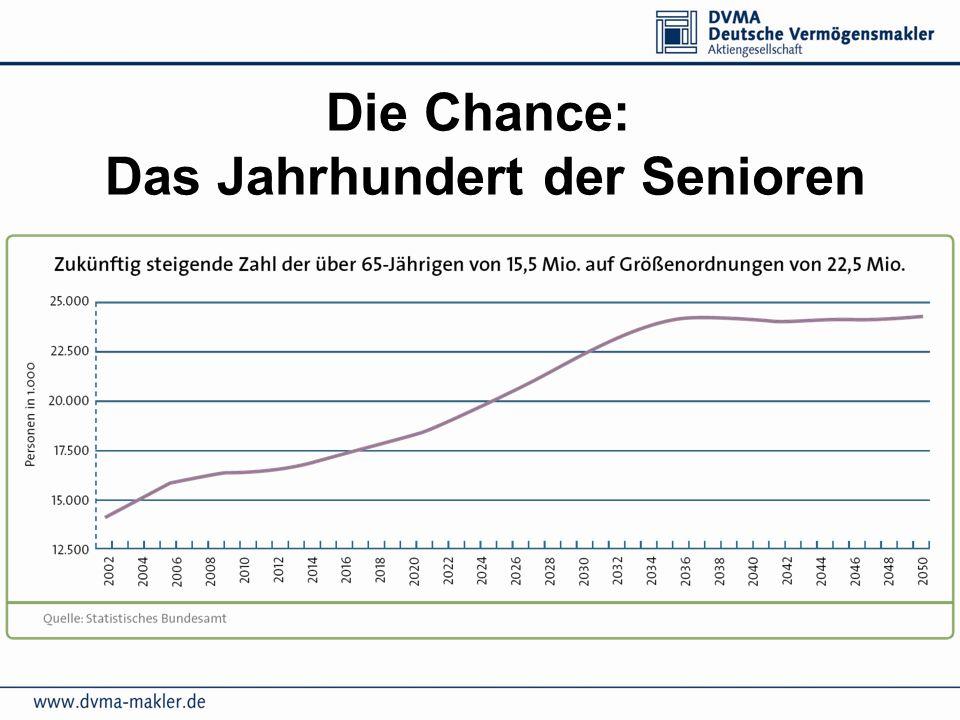 Die Chance: Das Jahrhundert der Senioren