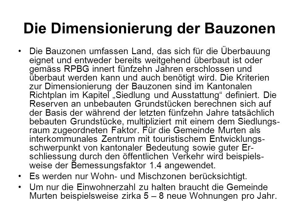 Die Dimensionierung der Bauzonen Die Bauzonen umfassen Land, das sich für die Überbauung eignet und entweder bereits weitgehend überbaut ist oder gemä