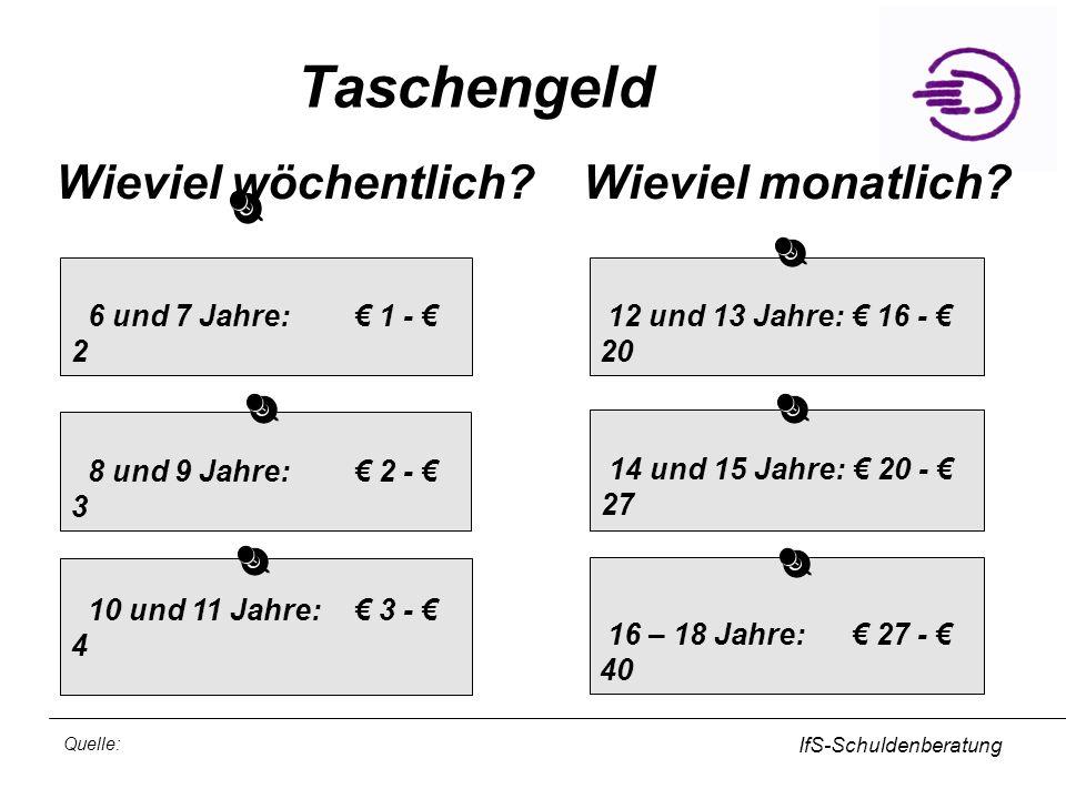 IfS-Schuldenberatung Taschengeld 8 und 9 Jahre: 2 - 3 6 und 7 Jahre: 1 - 2 10 und 11 Jahre: 3 - 4 14 und 15 Jahre: 20 - 27 12 und 13 Jahre: 16 - 20 16