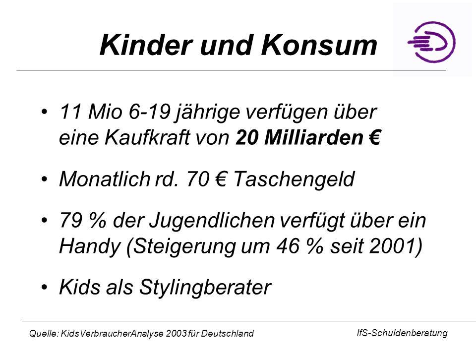 IfS-Schuldenberatung Kinder und Konsum Österreichs Kinder und Jugendliche erhalten rd.