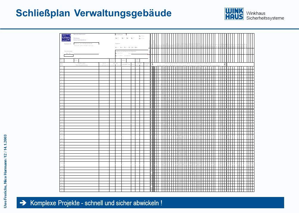 Winkhaus Sicherheitssysteme Uwe Frerichs, Nico Harmann /11 / 14.1.2003 ! Wichtig ! - Nicht benötigte ZZ und Gruppen bitte einfach weglassen. - Große S
