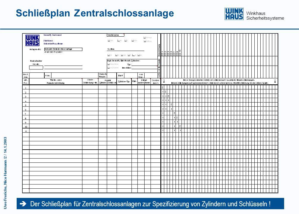 Winkhaus Sicherheitssysteme Uwe Frerichs, Nico Harmann /1 / 14.1.2003 ZZ mit gleichen Funktionen gleichschließend ausführen ! Verwendete Abkürzungen: