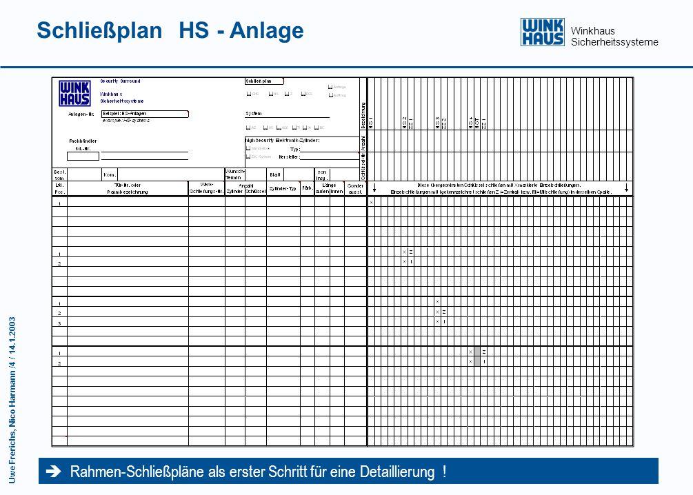 Winkhaus Sicherheitssysteme Uwe Frerichs, Nico Harmann /3 / 14.1.2003 Verwendete Abkürzungen HS = Hauptschlüssel HST= Hauptschlüssel Technik ES = Einz