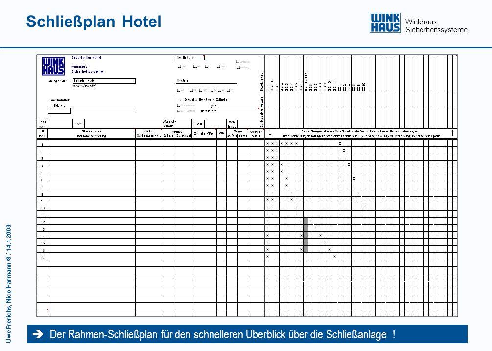 Winkhaus Sicherheitssysteme Uwe Frerichs, Nico Harmann /7 / 14.1.2003 Legende: - OGS 1 = Hausdame - GS 1-5 = Zimmerdame EG, 1.- 4. OG - ZZ klein = Zug