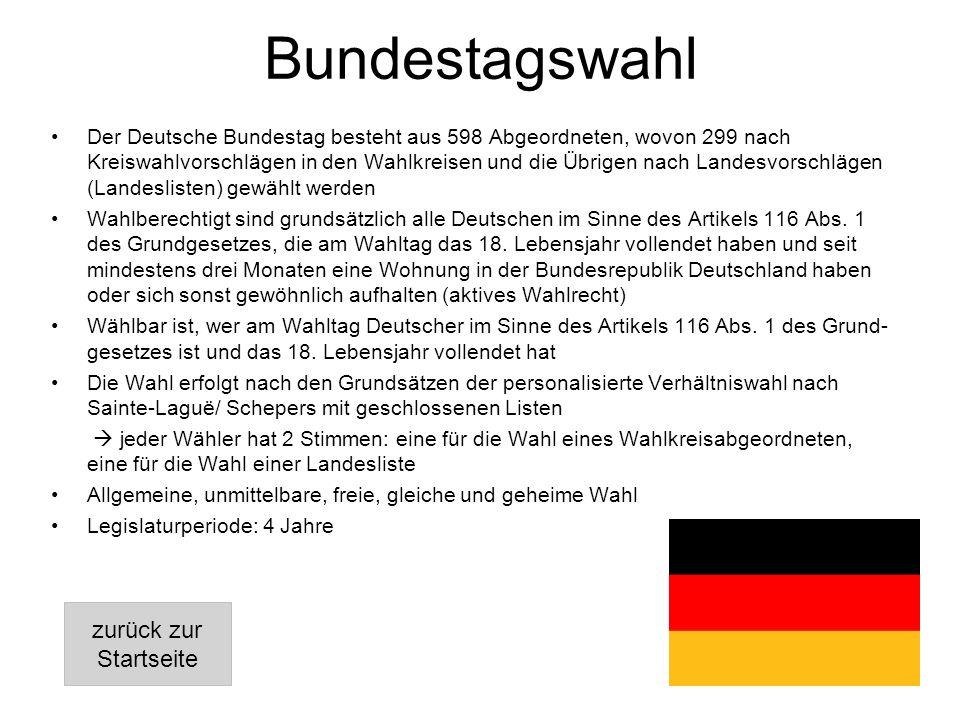 Bundestagswahl Der Deutsche Bundestag besteht aus 598 Abgeordneten, wovon 299 nach Kreiswahlvorschlägen in den Wahlkreisen und die Übrigen nach Landesvorschlägen (Landeslisten) gewählt werden Wahlberechtigt sind grundsätzlich alle Deutschen im Sinne des Artikels 116 Abs.