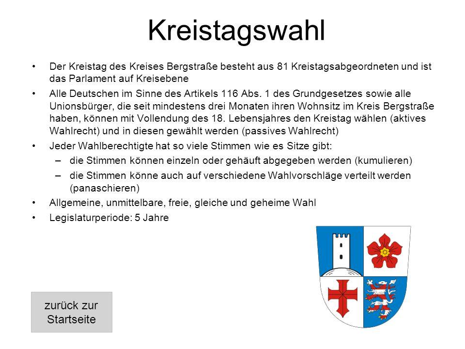 Kreistagswahl Der Kreistag des Kreises Bergstraße besteht aus 81 Kreistagsabgeordneten und ist das Parlament auf Kreisebene Alle Deutschen im Sinne des Artikels 116 Abs.