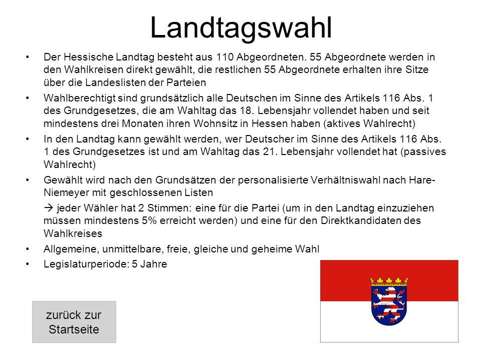 Landtagswahl Der Hessische Landtag besteht aus 110 Abgeordneten.