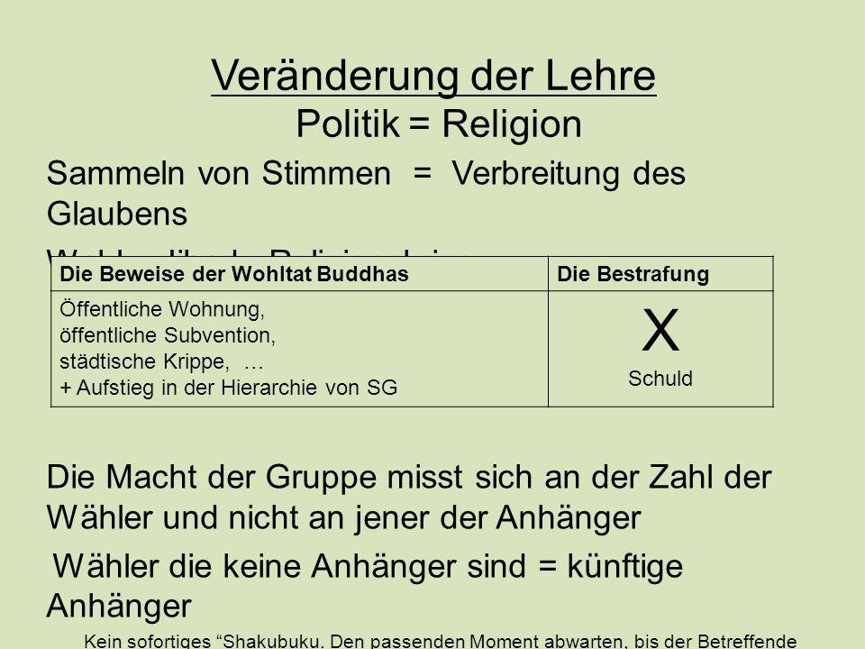 Veränderung der Lehre Politik = Religion Sammeln von Stimmen = Verbreitung des Glaubens Wahl = Jihad, Religionskrieg; Die Macht der Gruppe misst sich an der Zahl der Wähler und nicht an jener der Anhänger Wähler die keine Anhänger sind = künftige Anhänger Kein sofortiges Shakubuku.