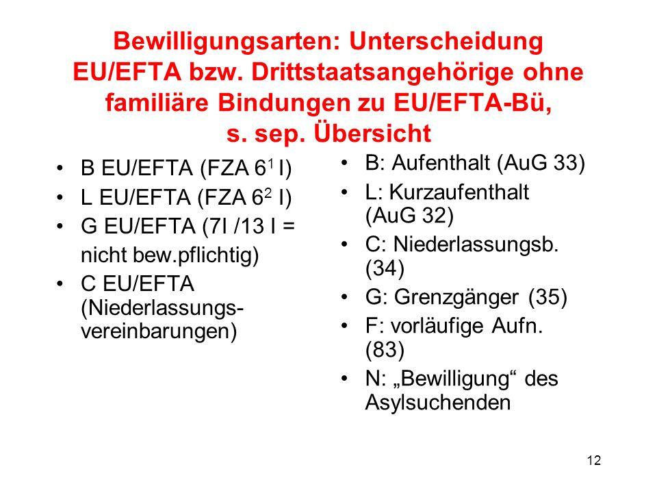 Bewilligungsarten: Unterscheidung EU/EFTA bzw. Drittstaatsangehörige ohne familiäre Bindungen zu EU/EFTA-Bü, s. sep. Übersicht B EU/EFTA (FZA 6 1 I) L