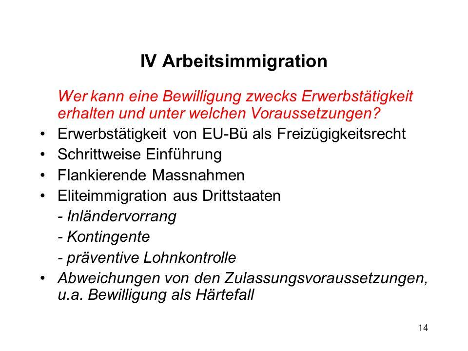 14 IV Arbeitsimmigration Wer kann eine Bewilligung zwecks Erwerbstätigkeit erhalten und unter welchen Voraussetzungen? Erwerbstätigkeit von EU-Bü als