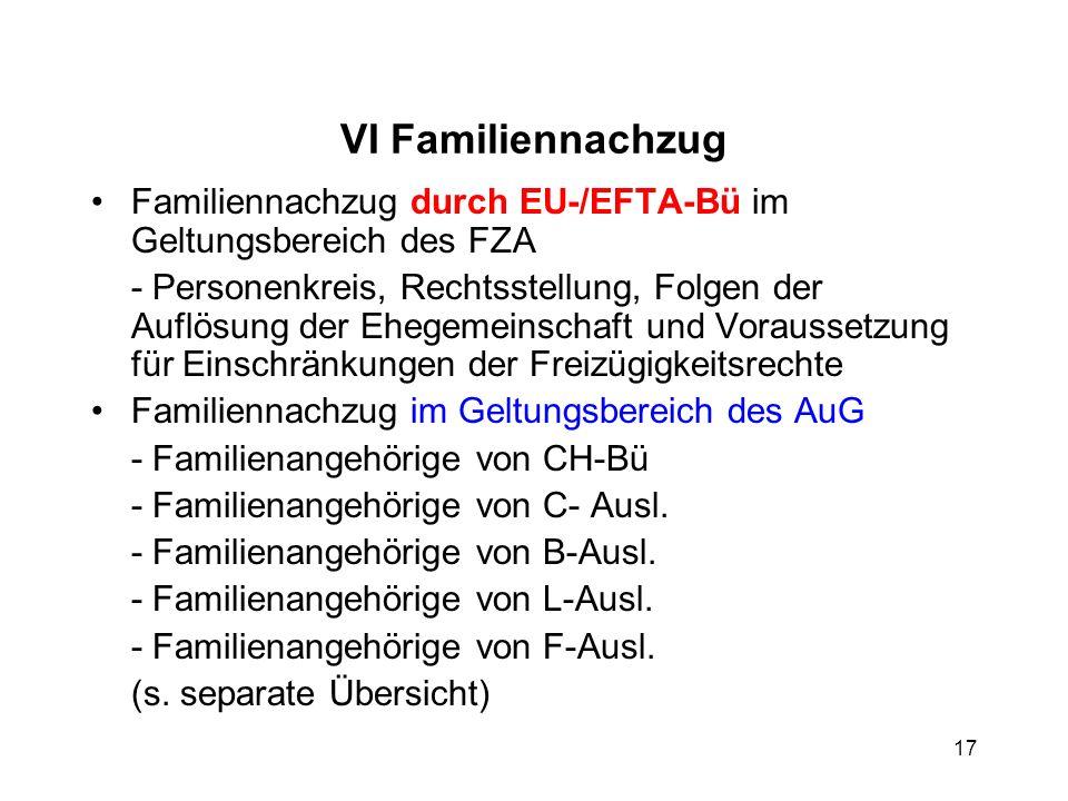 17 VI Familiennachzug Familiennachzug durch EU-/EFTA-Bü im Geltungsbereich des FZA - Personenkreis, Rechtsstellung, Folgen der Auflösung der Ehegemein