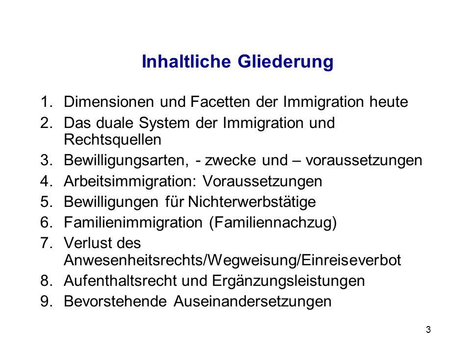 3 Inhaltliche Gliederung 1.Dimensionen und Facetten der Immigration heute 2.Das duale System der Immigration und Rechtsquellen 3.Bewilligungsarten, -