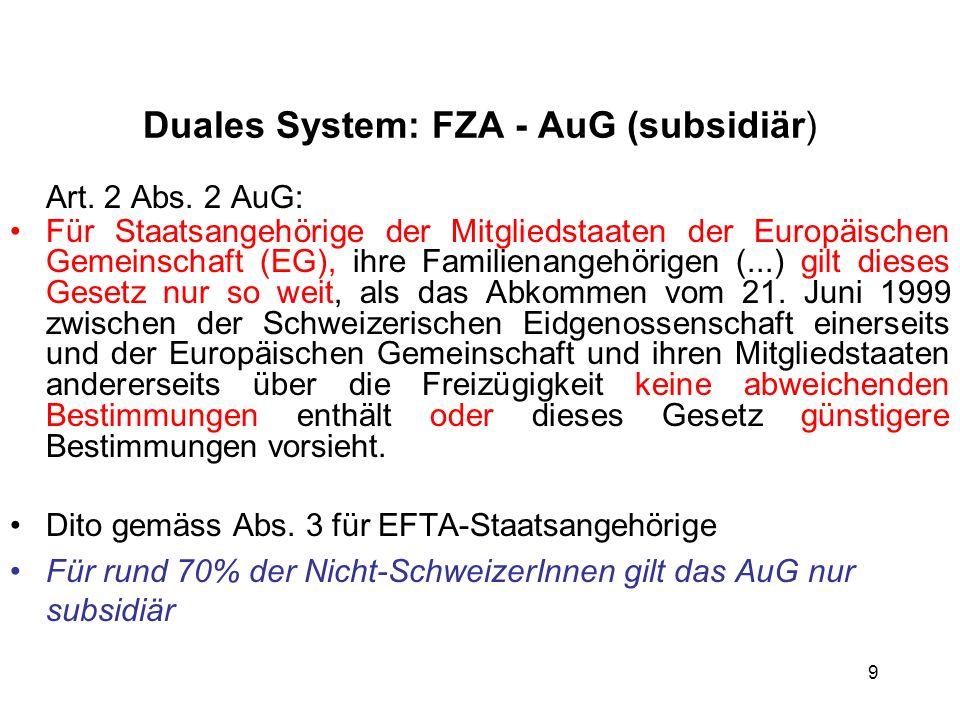 9 Duales System: FZA - AuG (subsidiär) Art. 2 Abs. 2 AuG: Für Staatsangehörige der Mitgliedstaaten der Europäischen Gemeinschaft (EG), ihre Familienan