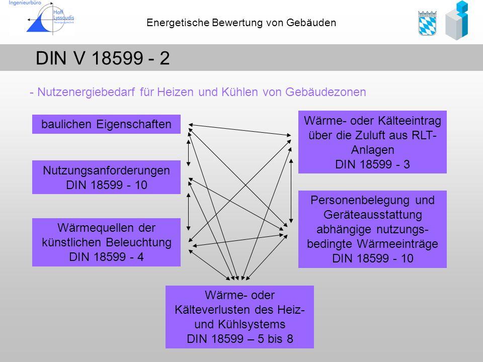 Energetische Bewertung von Gebäuden DIN V 18599 - 2 - Nutzenergiebedarf für Heizen und Kühlen von Gebäudezonen baulichen Eigenschaften Personenbelegun