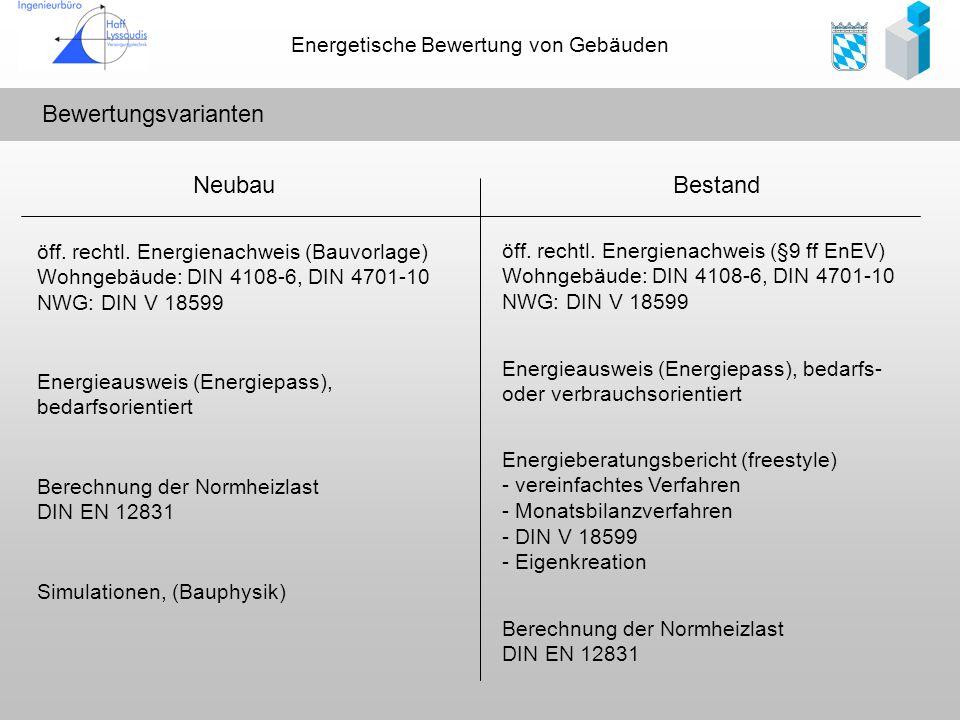 Energetische Bewertung von Gebäuden Bewertungsvarianten NeubauBestand öff. rechtl. Energienachweis (Bauvorlage) Wohngebäude: DIN 4108-6, DIN 4701-10 N