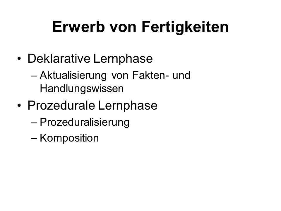 Merkmale von Produktionsregeln 1.Entkristallisierte Operatoren 2.Bedingtheit: Bedingung beschreibt, wann sie angewendet werden soll, Aktion beschreibt