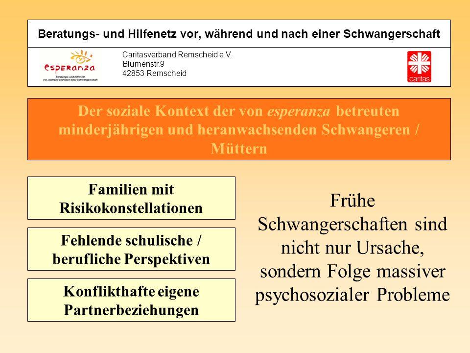 Caritasverband Remscheid e.V. Blumenstr.9 42853 Remscheid Der soziale Kontext der von esperanza betreuten minderjährigen und heranwachsenden Schwanger