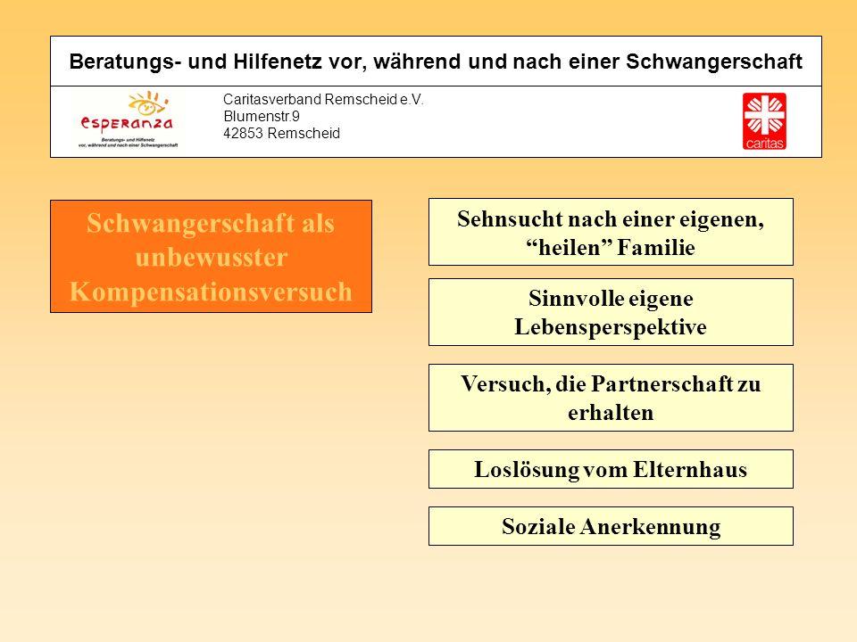 Caritasverband Remscheid e.V. Blumenstr.9 42853 Remscheid Schwangerschaft als unbewusster Kompensationsversuch Sehnsucht nach einer eigenen, heilen Fa