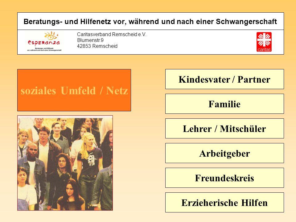 Caritasverband Remscheid e.V. Blumenstr.9 42853 Remscheid Kindesvater / Partner Familie Lehrer / Mitschüler Arbeitgeber Freundeskreis soziales Umfeld