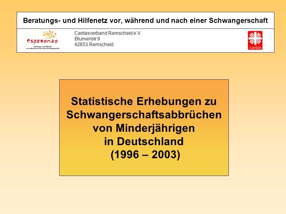 Beratungs- und Hilfenetz vor, während und nach einer Schwangerschaft Caritasverband Remscheid e.V. Blumenstr.9 42853 Remscheid Statistische Erhebungen
