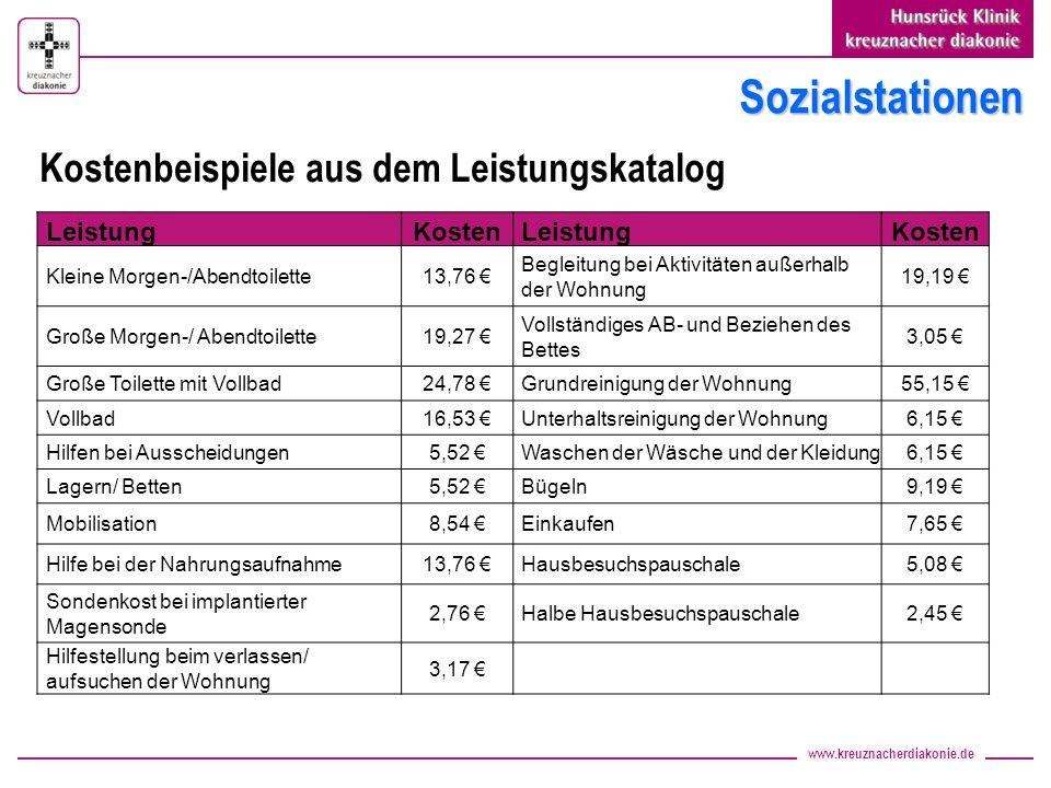 www.kreuznacherdiakonie.de Sozialstationen Kostenbeispiele aus dem Leistungskatalog LeistungKostenLeistungKosten Kleine Morgen-/Abendtoilette13,76 Beg