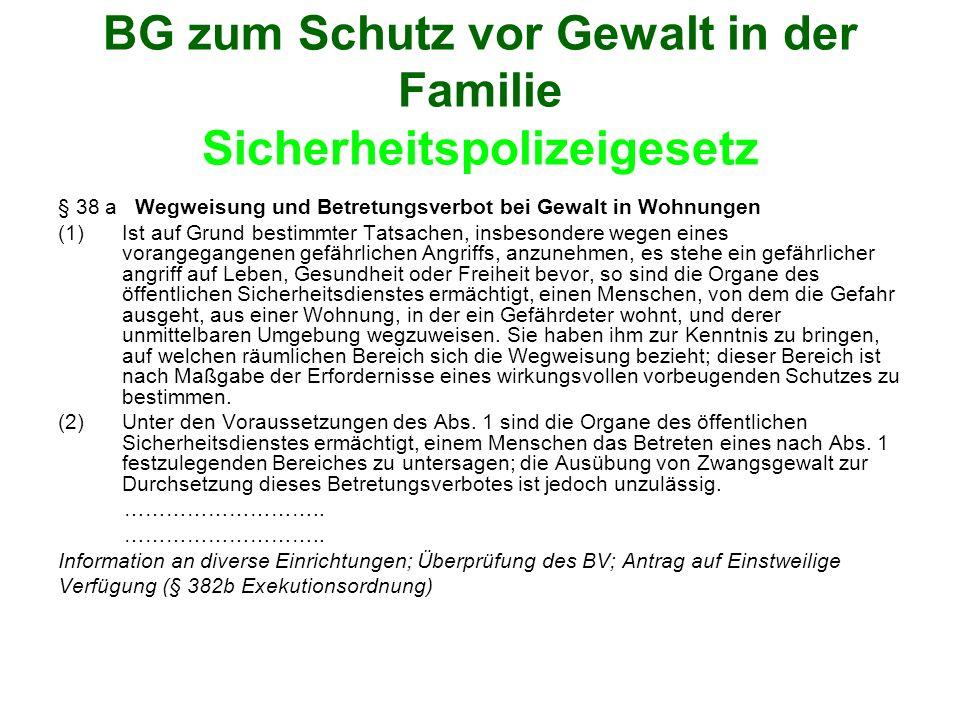 BG zum Schutz vor Gewalt in der Familie Sicherheitspolizeigesetz § 38 a Wegweisung und Betretungsverbot bei Gewalt in Wohnungen (1)Ist auf Grund besti