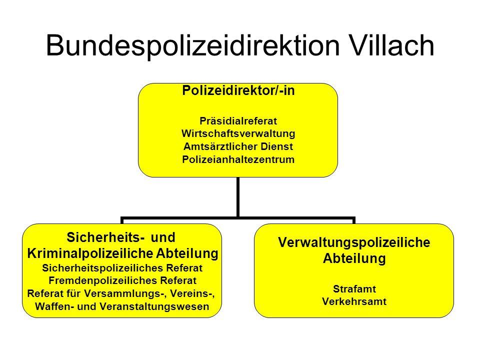 Bundespolizeidirektion Villach Polizeidirektor/-in Präsidialreferat Wirtschaftsverwaltung Amtsärztlicher Dienst Polizeianhaltezentrum Sicherheits- und