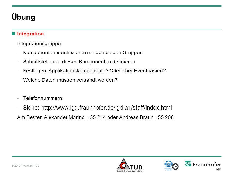 © 2010 Fraunhofer IGD Übung Integration Integrationsgruppe: -Komponenten identifizieren mit den beiden Gruppen -Schnittstellen zu diesen Komponenten definieren -Festlegen: Applikationskomponente.