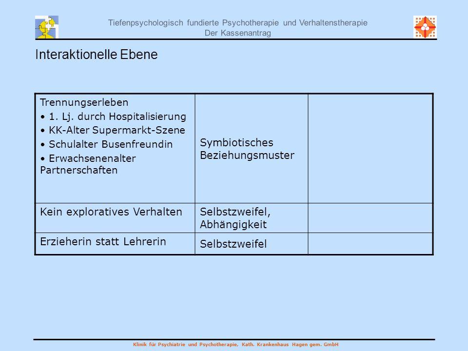 Klinik für Psychiatrie und Psychotherapie, Kath. Krankenhaus Hagen gem. GmbH Tiefenpsychologisch fundierte Psychotherapie und Verhaltenstherapie Der K