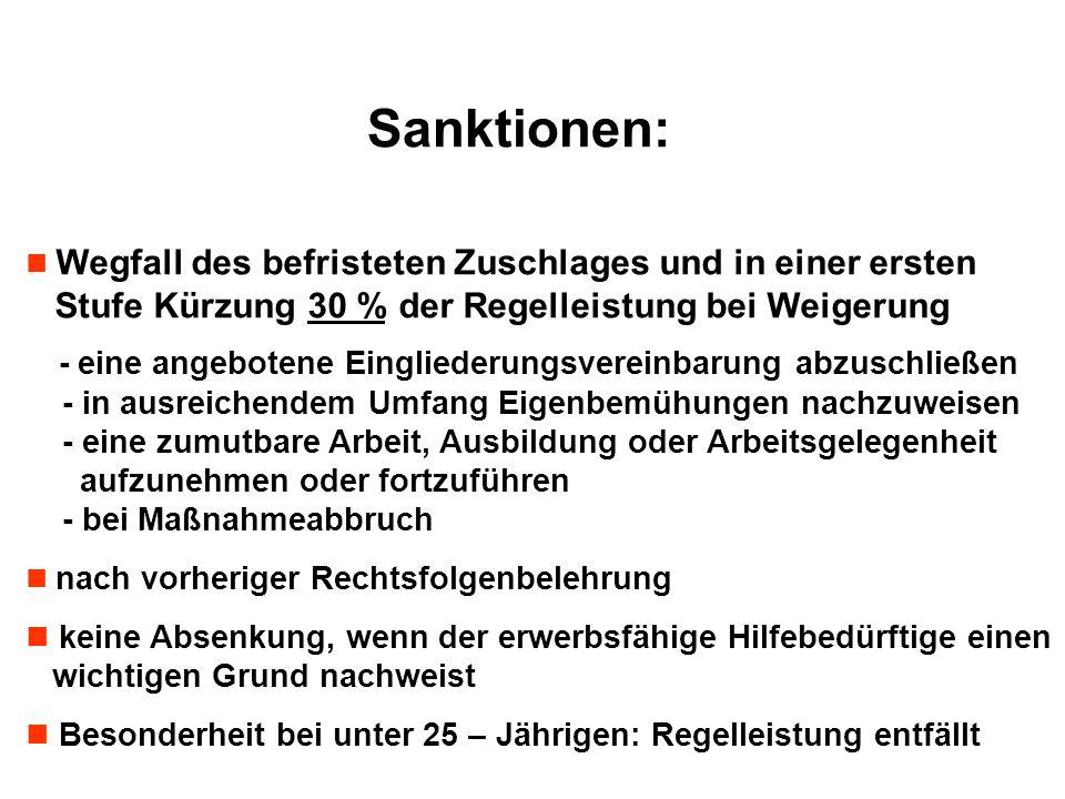 Sanktionen: Wegfall des befristeten Zuschlages und in einer ersten Stufe Kürzung 30 % der Regelleistung bei Weigerung - eine angebotene Eingliederungs