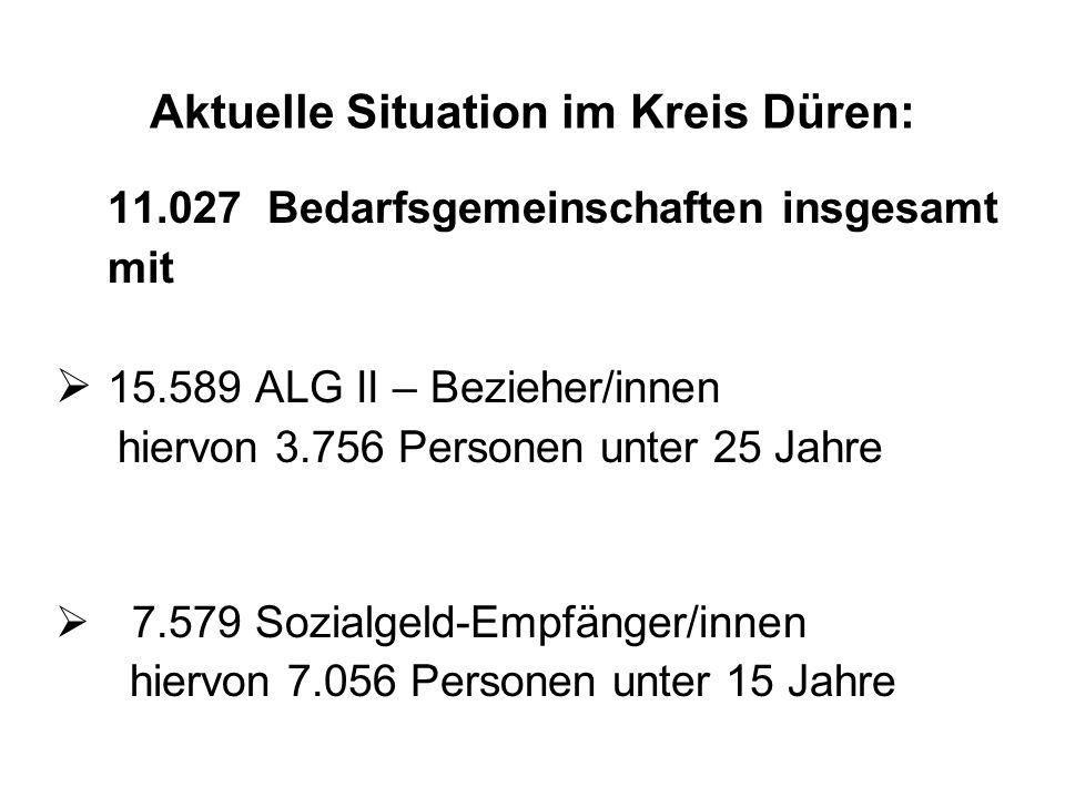 Aktuelle Situation im Kreis Düren: 11.027 Bedarfsgemeinschaften insgesamt mit 15.589 ALG II – Bezieher/innen hiervon 3.756 Personen unter 25 Jahre 7.5