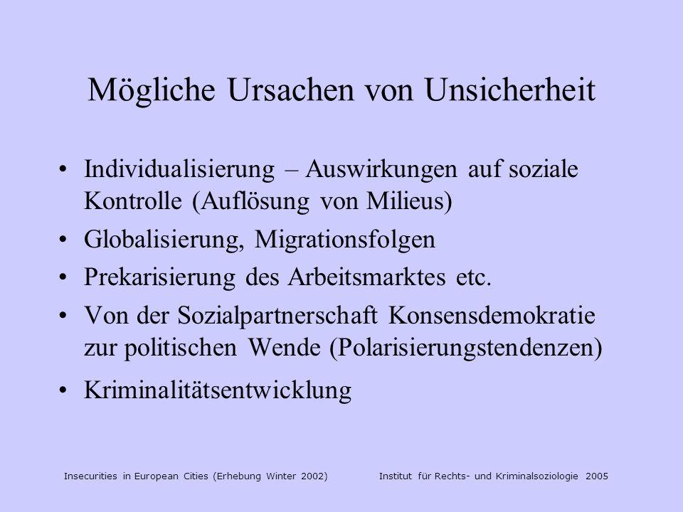 Insecurities in European Cities (Erhebung Winter 2002) Institut für Rechts- und Kriminalsoziologie 2005 Mögliche Ursachen von Unsicherheit Individualisierung – Auswirkungen auf soziale Kontrolle (Auflösung von Milieus) Globalisierung, Migrationsfolgen Prekarisierung des Arbeitsmarktes etc.