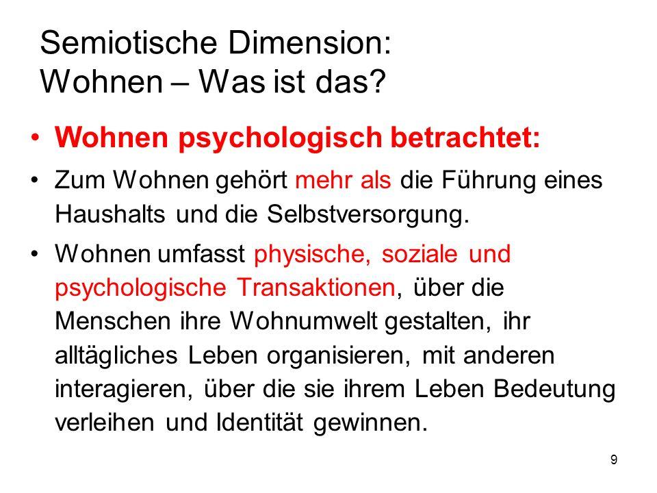10 Semiotische Dimension: Wohnen – Was ist das.