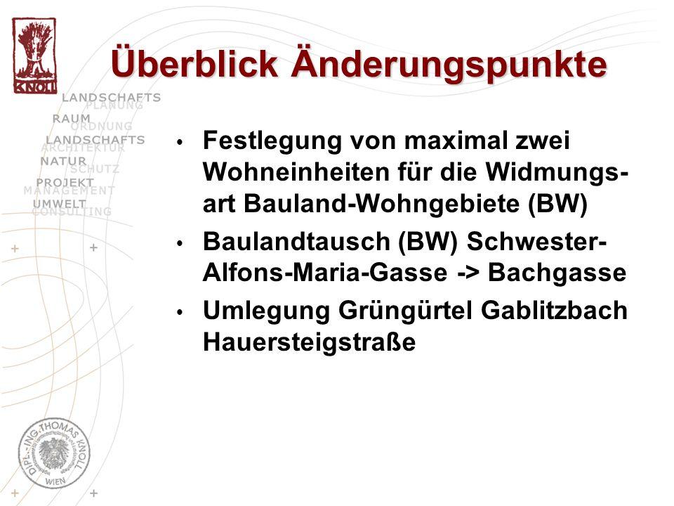 Überblick Änderungspunkte Festlegung von maximal zwei Wohneinheiten für die Widmungs- art Bauland-Wohngebiete (BW) Baulandtausch (BW) Schwester- Alfon