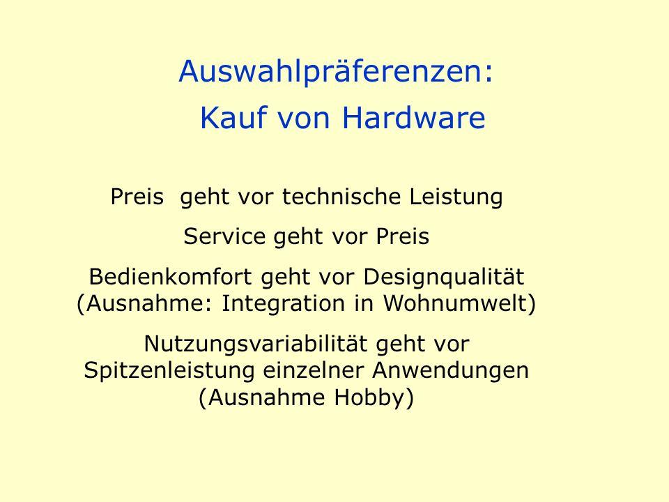 Auswahlpräferenzen: Kauf von Hardware Preis geht vor technische Leistung Service geht vor Preis Bedienkomfort geht vor Designqualität (Ausnahme: Integration in Wohnumwelt) Nutzungsvariabilität geht vor Spitzenleistung einzelner Anwendungen (Ausnahme Hobby)