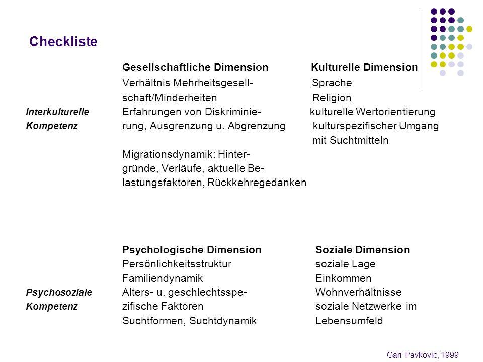 Checkliste Gesellschaftliche Dimension Kulturelle Dimension Verhältnis Mehrheitsgesell- Sprache schaft/Minderheiten Religion Interkulturelle Erfahrung