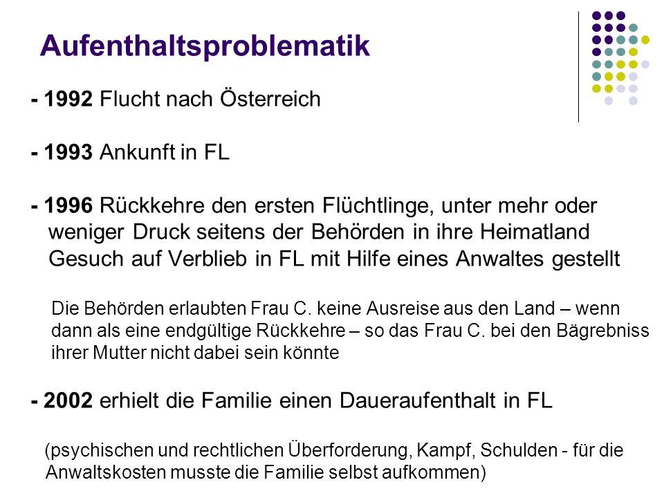 Aufenthaltsproblematik - 1992 Flucht nach Österreich - 1993 Ankunft in FL - 1996 Rückkehre den ersten Flüchtlinge, unter mehr oder weniger Druck seite