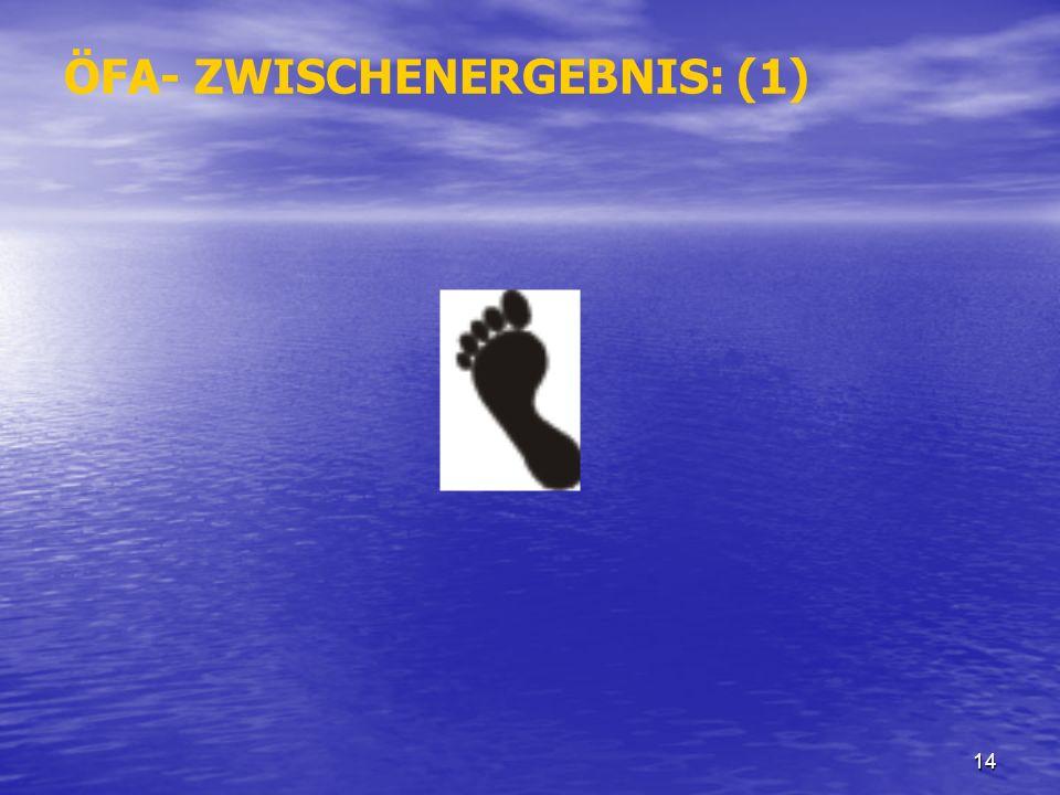 14 ÖFA- ZWISCHENERGEBNIS: (1)