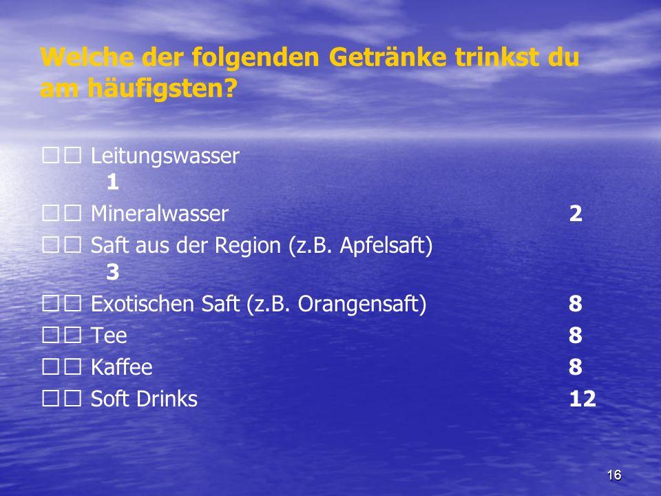 16 Welche der folgenden Getränke trinkst du am häufigsten? Leitungswasser 1 Mineralwasser 2 Saft aus der Region (z.B. Apfelsaft) 3 Exotischen Saft (z.