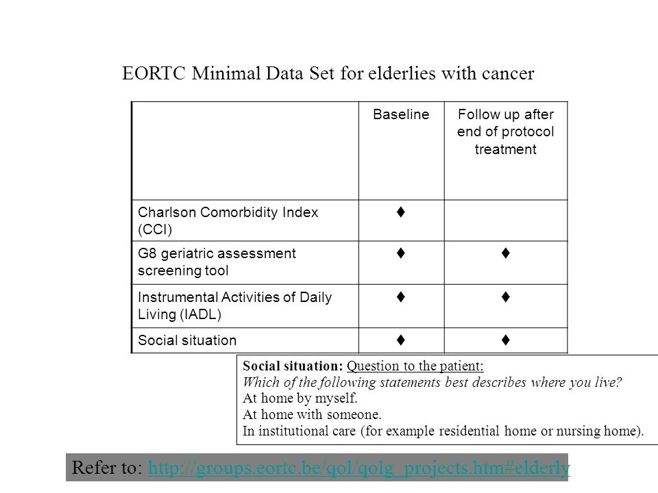 BaselineFollow up after end of protocol treatment Charlson Comorbidity Index (CCI) G8 geriatric assessment screening tool Instrumental Activities of Daily Living (IADL) Social situation Refer to: http://groups.eortc.be/qol/qolg_projects.htm#elderlyhttp://groups.eortc.be/qol/qolg_projects.htm#elderly EORTC Minimal Data Set for elderlies with cancer Social situation: Question to the patient: Which of the following statements best describes where you live.