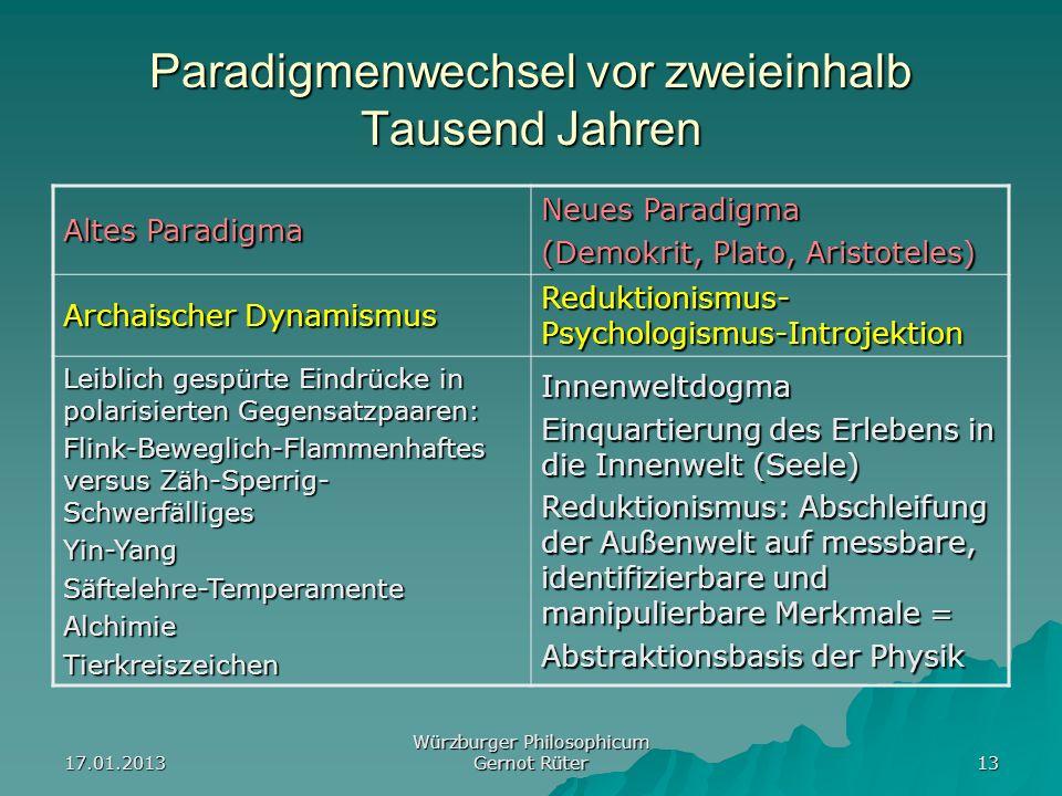 17.01.2013 Würzburger Philosophicum Gernot Rüter 13 Paradigmenwechsel vor zweieinhalb Tausend Jahren Altes Paradigma Neues Paradigma (Demokrit, Plato,