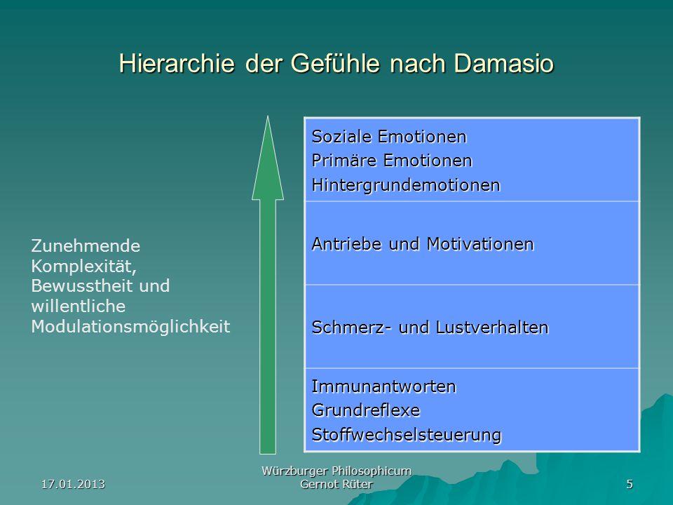 17.01.2013 Würzburger Philosophicum Gernot Rüter 5 Hierarchie der Gefühle nach Damasio Soziale Emotionen Primäre Emotionen Hintergrundemotionen Antrie