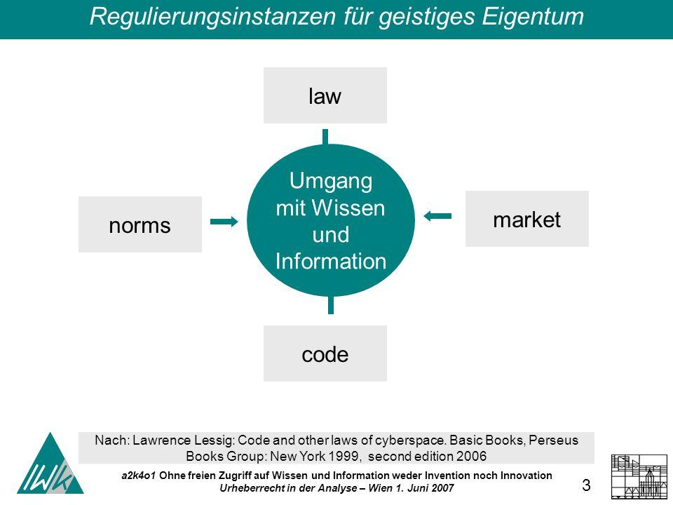 a2k4o1 Ohne freien Zugriff auf Wissen und Information weder Invention noch Innovation Urheberrecht in der Analyse – Wien 1.