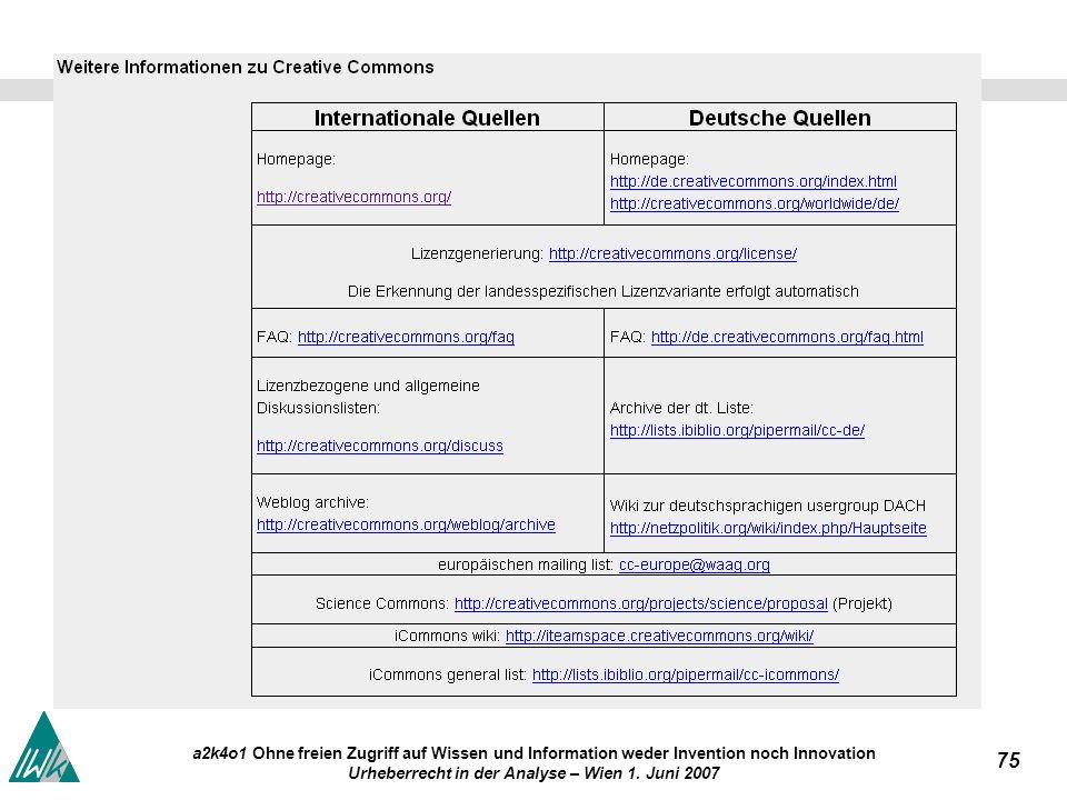 75 a2k4o1 Ohne freien Zugriff auf Wissen und Information weder Invention noch Innovation Urheberrecht in der Analyse – Wien 1.