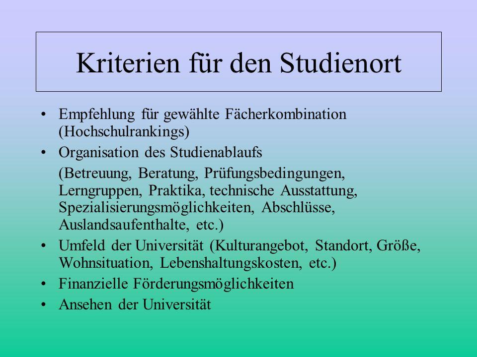 Kriterien für den Studienort Empfehlung für gewählte Fächerkombination (Hochschulrankings) Organisation des Studienablaufs (Betreuung, Beratung, Prüfu