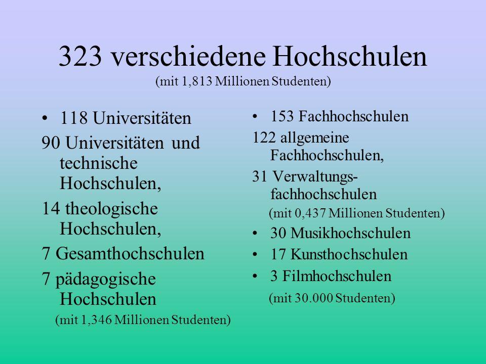 323 verschiedene Hochschulen (mit 1,813 Millionen Studenten) 118 Universitäten 90 Universitäten und technische Hochschulen, 14 theologische Hochschule