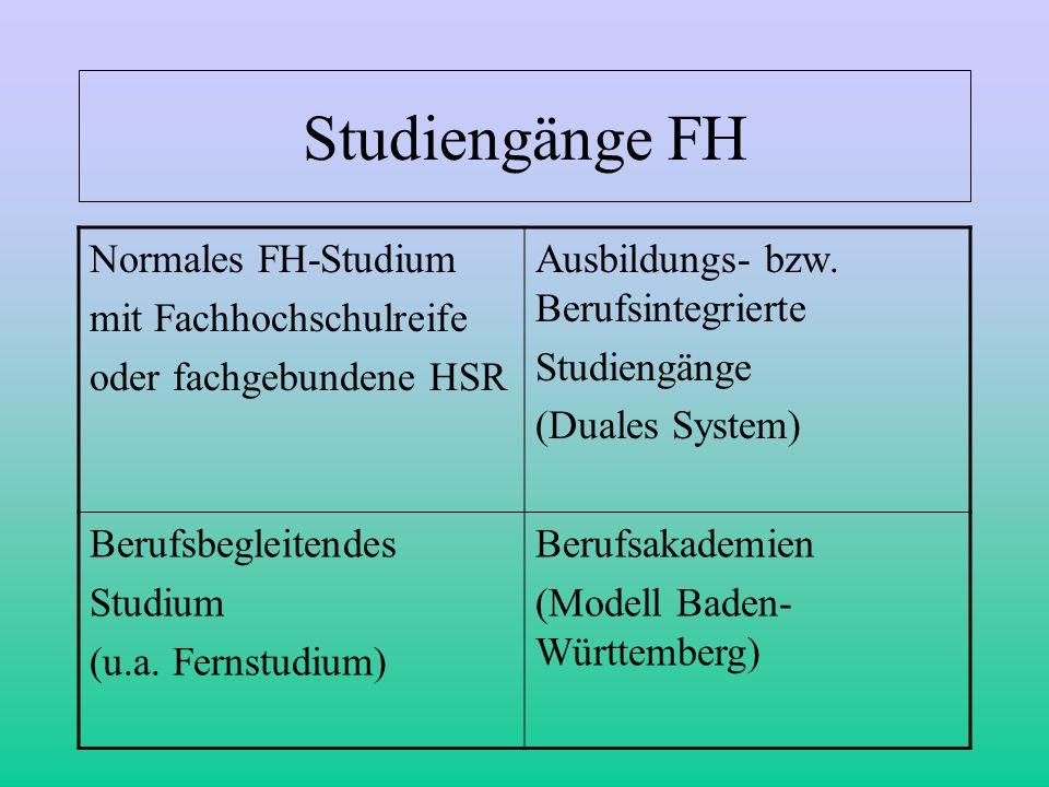 Studiengänge FH Normales FH-Studium mit Fachhochschulreife oder fachgebundene HSR Ausbildungs- bzw. Berufsintegrierte Studiengänge (Duales System) Ber