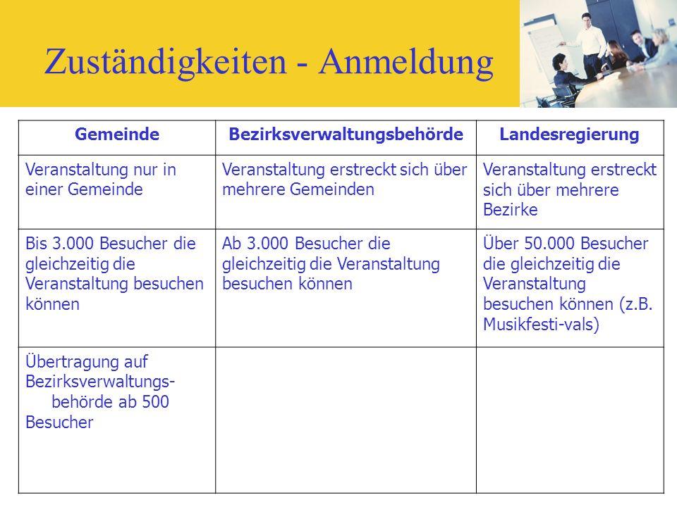 Zuständigkeiten - Anmeldung GemeindeBezirksverwaltungsbehördeLandesregierung Veranstaltung nur in einer Gemeinde Veranstaltung erstreckt sich über meh