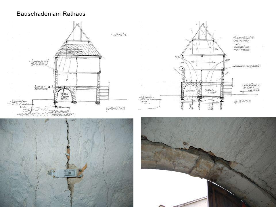 Sanierung Rathaus Widdern Das bestehende Gebäude -muss wegen statischer Schäden (Gewölbekeller durchgerissen, die Stockwerke sinken zur Bachseite ab) baldmöglichst saniert werden, währenddessen ein Verwaltungsbetrieb im Haus nicht möglich ist.